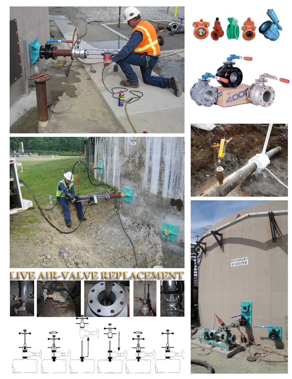 BIG or small Valve Installations and Replacements Services Nationwide